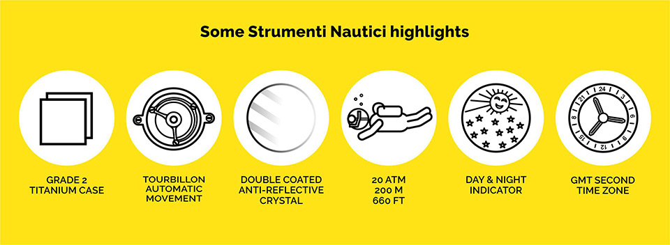 6 Strumenti Nautici Automatic Tourbillon Titanium Cerakote Watch Highlights
